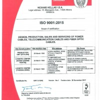 ISO 4