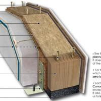 external masonry